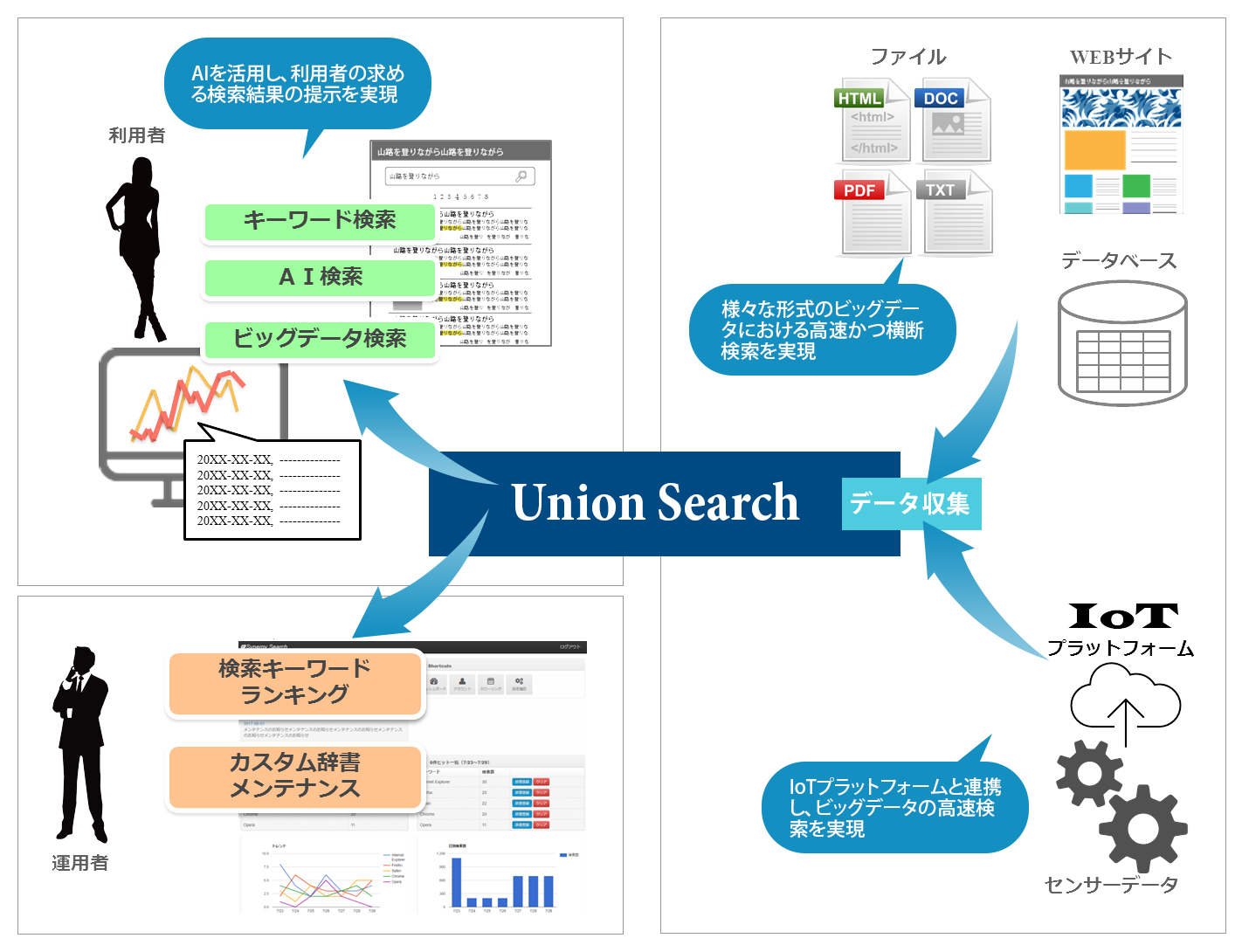 20180129_Union Search_gaiyo.jpg